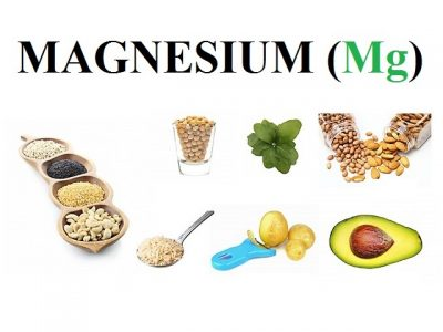 What is magnesium mineral? Magnesium major sources, magnesium importance, magnesium effet of shortage, foods high in magnesium shared on page.