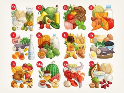 Vitamins and minerals are essential to health and most must be supplied by food.